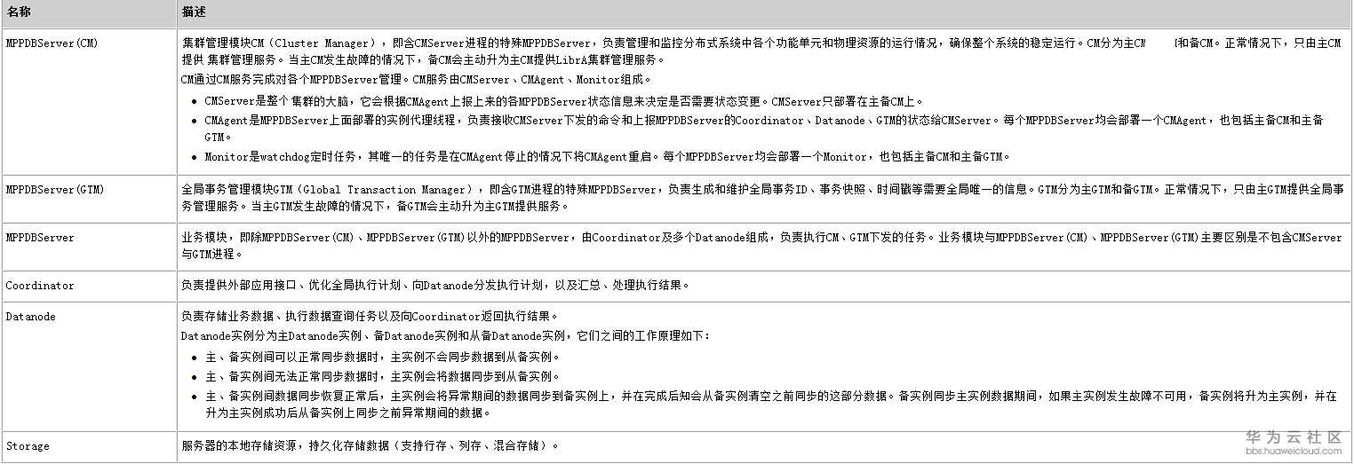 华为云3.jpg
