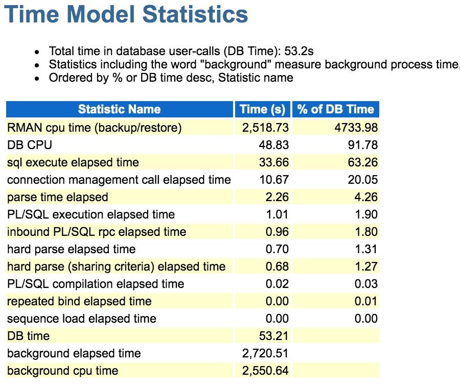 TimeModelStatistics.jpg