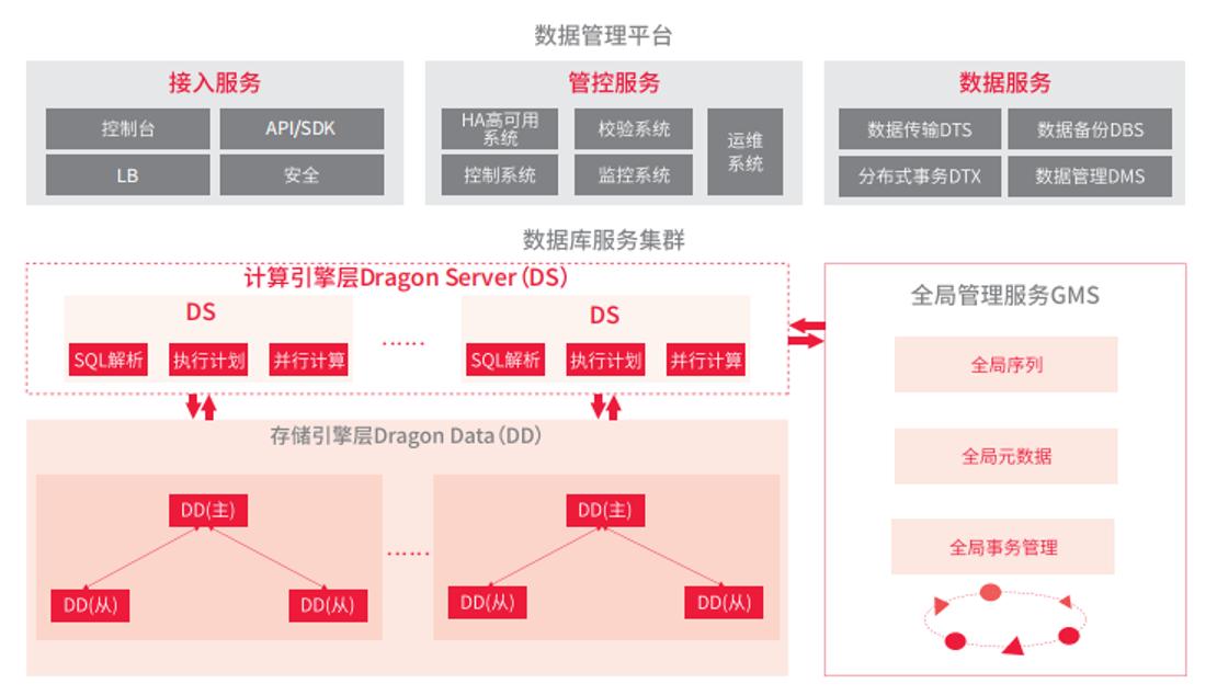 DragonBase01.png