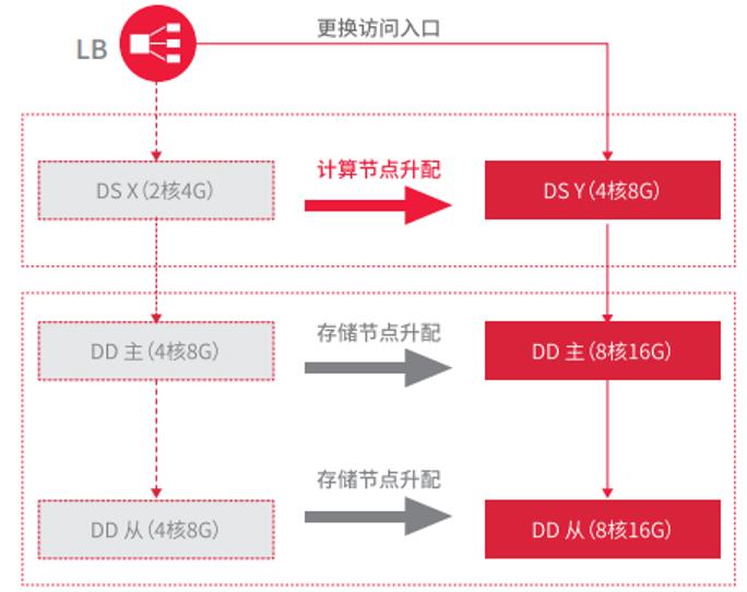 DragonBase05.png